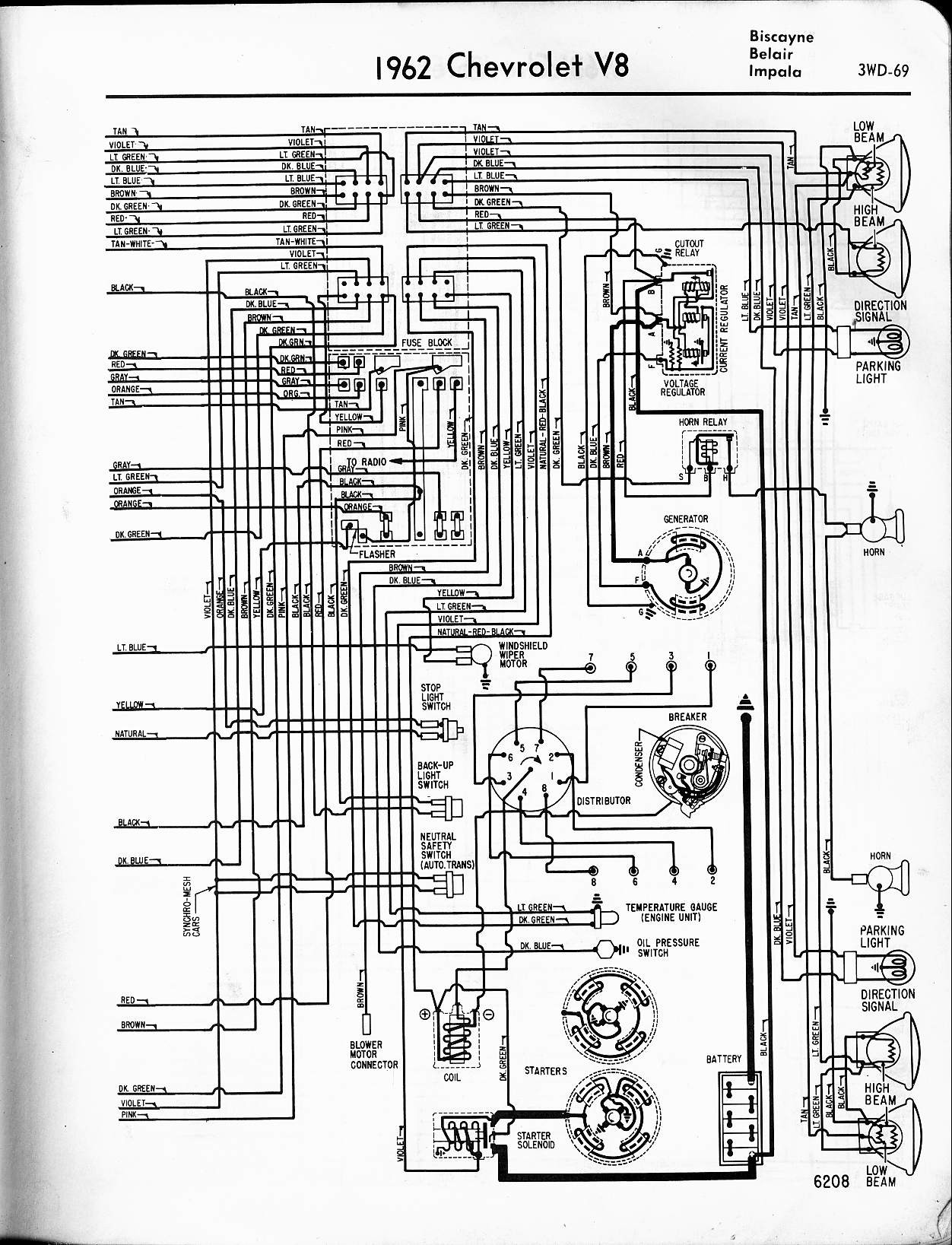 Awesome 1962 Chevy Wiring Diagrams Wiring Diagram Wiring Cloud Hemtegremohammedshrineorg