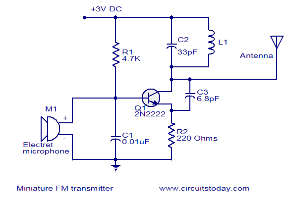 Pleasing How Do I Calculate The Frequency Of An Fm Transmitter Circuit Wiring Cloud Hemtshollocom