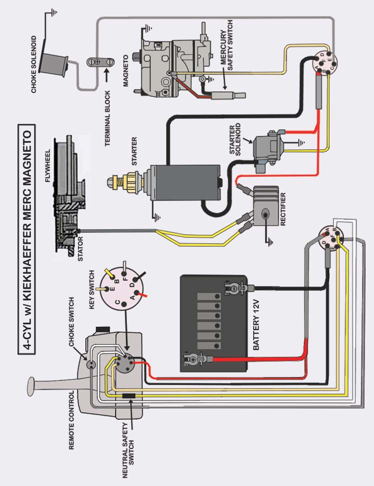 Enjoyable Chrysler Wiring Site Basic Electronics Wiring Diagram Wiring Cloud Uslyletkolfr09Org