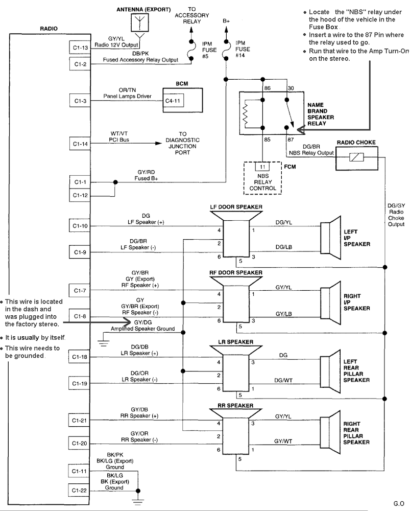 Peachy Download Wiring Diagrams Pictures Wiring Furthermore Automotive Wiring Cloud Overrenstrafr09Org