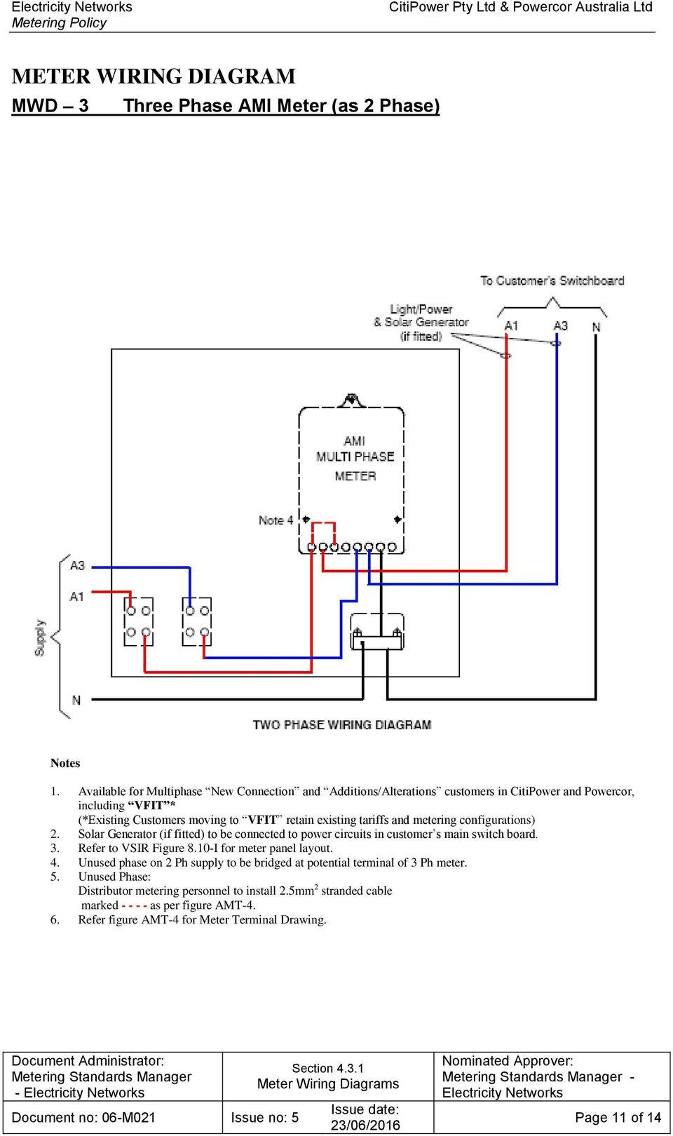 Meter Panel Wiring Diagram - 4 Pin Hei Ignition Module Wiring Diagram -  corollaa.tukune.jeanjaures37.fr [ 1620 x 960 Pixel ]