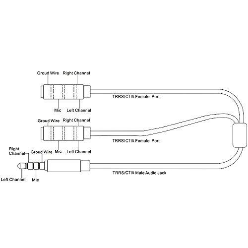 Wiring Diagram Of 3 5mm Stereo Headphone Jack