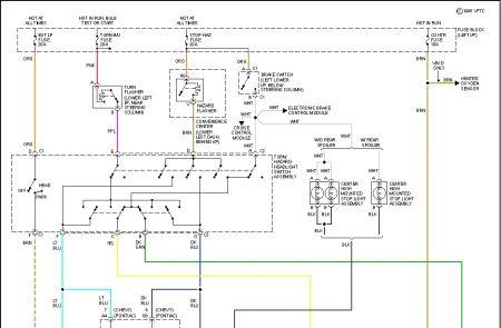 1999 Pontiac Grand Prix Radio Wiring Diagram from static-cdn.imageservice.cloud