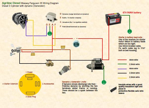 Brilliant Mf 135 Wiring Harness Wiring Diagram Wiring Cloud Uslyletkolfr09Org