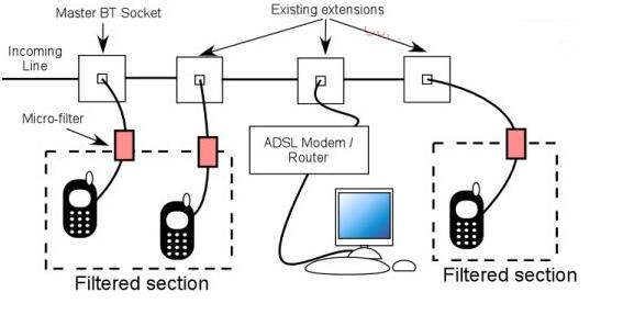 Ln 0473  Telco Modem To Dsl Wiring Diagram Wiring Diagram