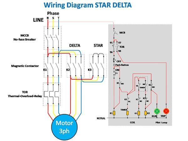 [FPER_4992]  FL_3612] Delta Wiring Diagrams 1 Star Delta Wiring Diagrams 2 Star Delta  Wiring Schematic Wiring | Delta Wiring Diagram |  | Tacle Bios Subd Hyedi Intap Trons Inoma Unec Inkl Gho Caci Arch Dome  Mohammedshrine Librar Wiring 101