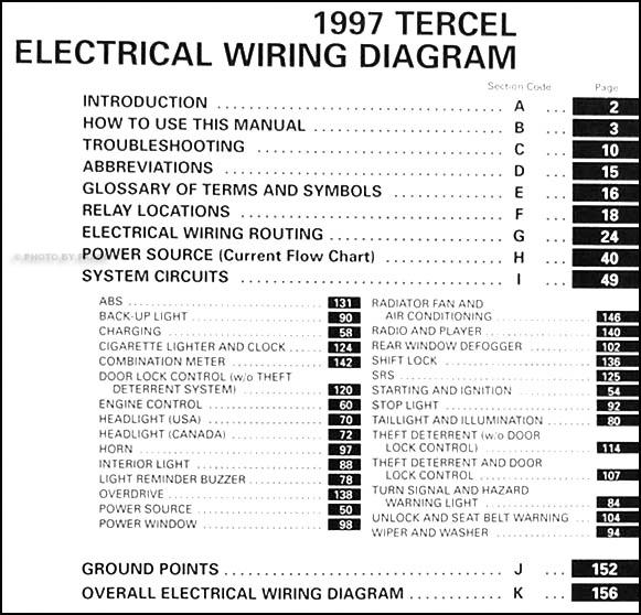 [TVPR_3874]  TK_9530] 1995 Toyota Tercel Wiring Diagram 1991 Nissan 240Sx Wiring Diagram | 1992 Toyota Tercel Radio Wiring Diagram |  | Para Athid Kweca Hroni Nekout Hendil Mohammedshrine Librar Wiring 101