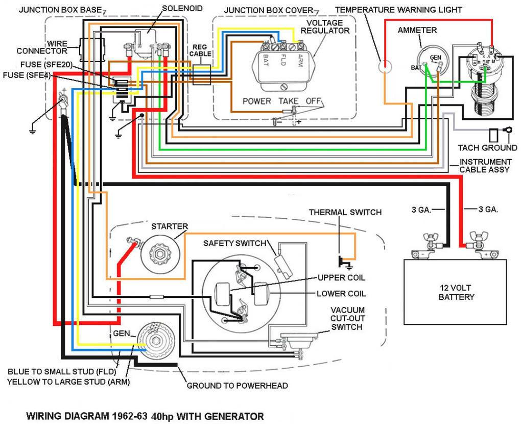 Cc 7041 50 Hp Johnson Outboard Wiring Diagram Wiring Diagram