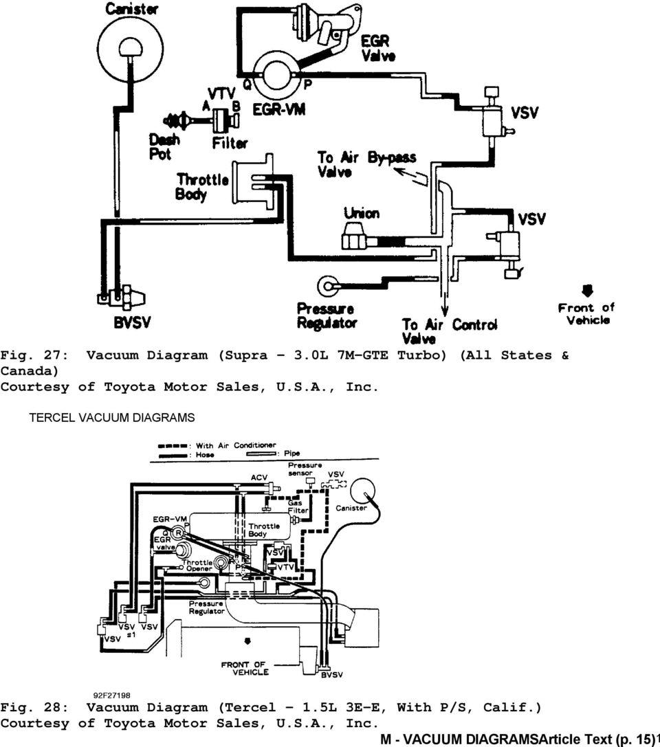 1991 Toyota Celica Vacuum Diagram Wiring Schematic Wiring Diagrams Data Executive Executive Ilsoleovunque It