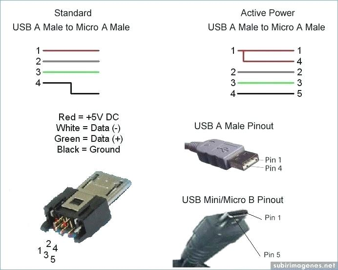 RX_8223] Micro Usb 5 Pin Wiring Diagram Download DiagramIxtu Pneu Unho Cali None Trua Over Benkeme Rine Umize Ponge Mohammedshrine  Librar Wiring 101