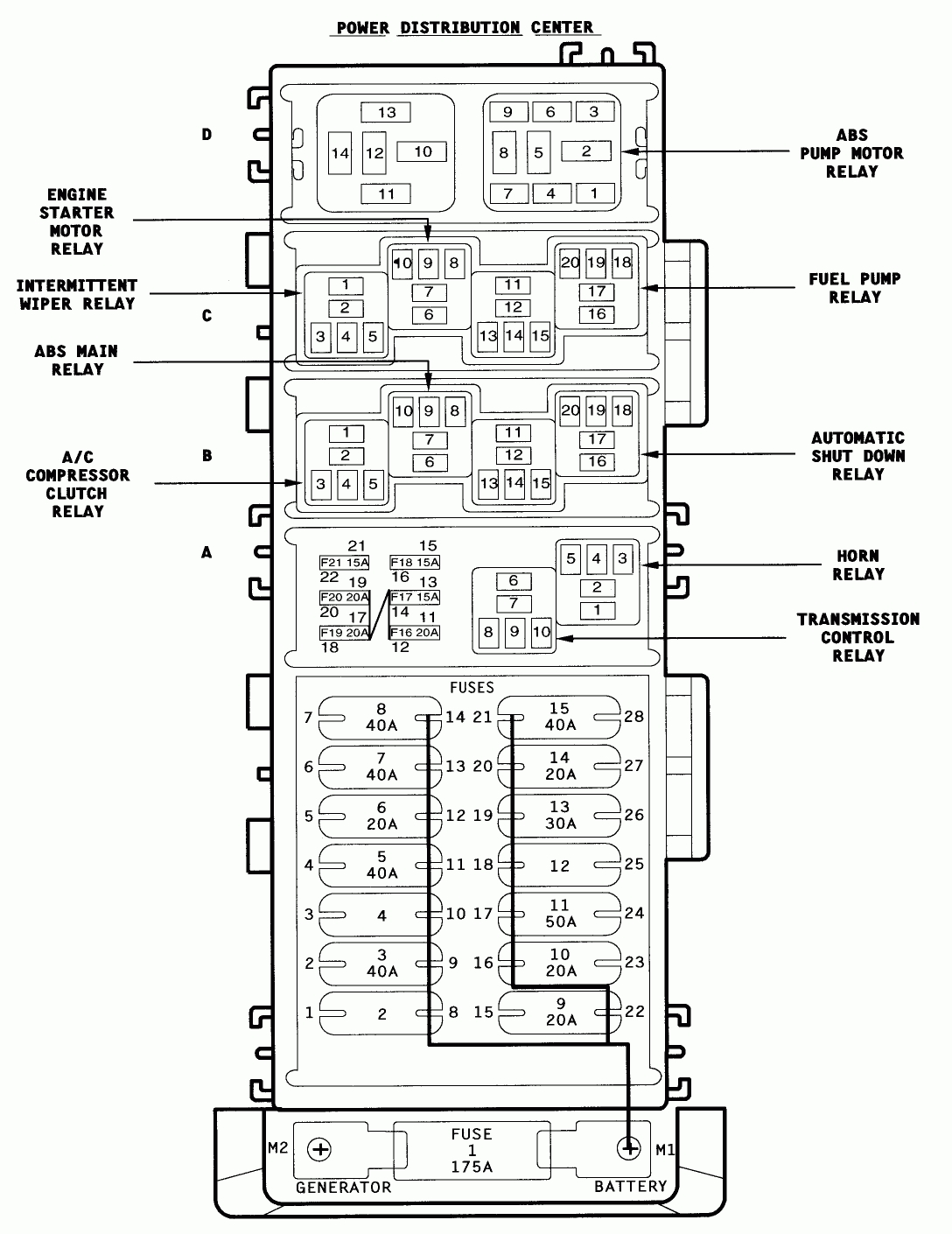 99 Jeep Cherokee Fuse Diagram - G 722 Block Diagram for Wiring Diagram  Schematics | 99 Grand Cherokee Fuse Diagram |  | Wiring Diagram Schematics
