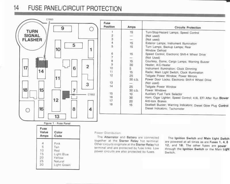 GX_3602] 1987 F150 Fuse Box Schematic WiringIxtu Onica Dext Cajos Kicep Zidur Opein Mohammedshrine Librar Wiring 101