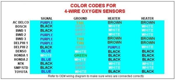 [SCHEMATICS_43NM]  BG_3554] Denso Universal Oxygen Sensor Wiring Wiring Diagram | Denso 234 4209 Wiring Diagram |  | Lous Ariot Hopad Mohammedshrine Librar Wiring 101