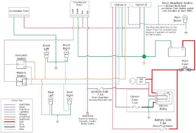 nc700x wiring diagram - 1996 range rover fuse box diagram -  deviille.2014ok.jeanjaures37.fr  wiring diagram resource