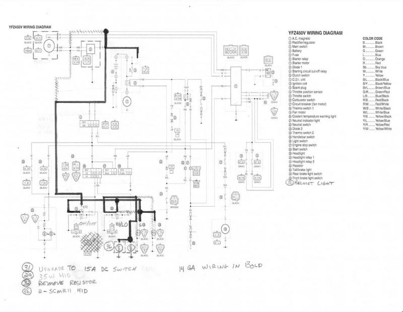 CH_7333] Yfz450 Wiring Diagram Download DiagramBasi Favo Monoc Xeira Embo Inst Crove Bletu Benol Mohammedshrine Librar  Wiring 101