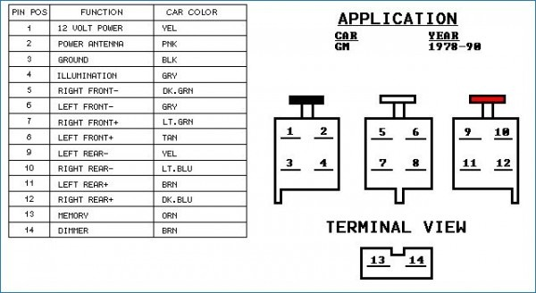 1998 gmc jimmy wiring diagram - jmstar 50cc wiring diagram -  ezgobattery.yenpancane.jeanjaures37.fr  wiring diagram resource