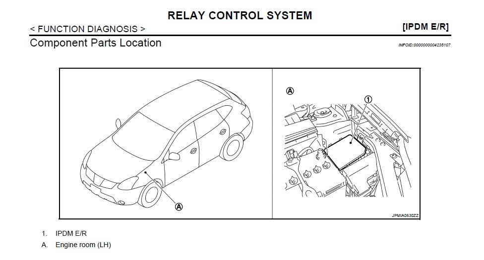 [SCHEMATICS_4LK]  GV_2287] 2014 Nissan Rogue Fuse Box Location Wiring Diagram   Fuse Box For 2009 Nissan Rogue      Bdel Joni Hete Dome Mohammedshrine Librar Wiring 101