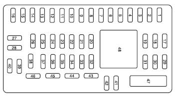 Outstanding 08 Mustang Fuse Box Diagram Basic Electronics Wiring Diagram Wiring Cloud Xortanetembamohammedshrineorg
