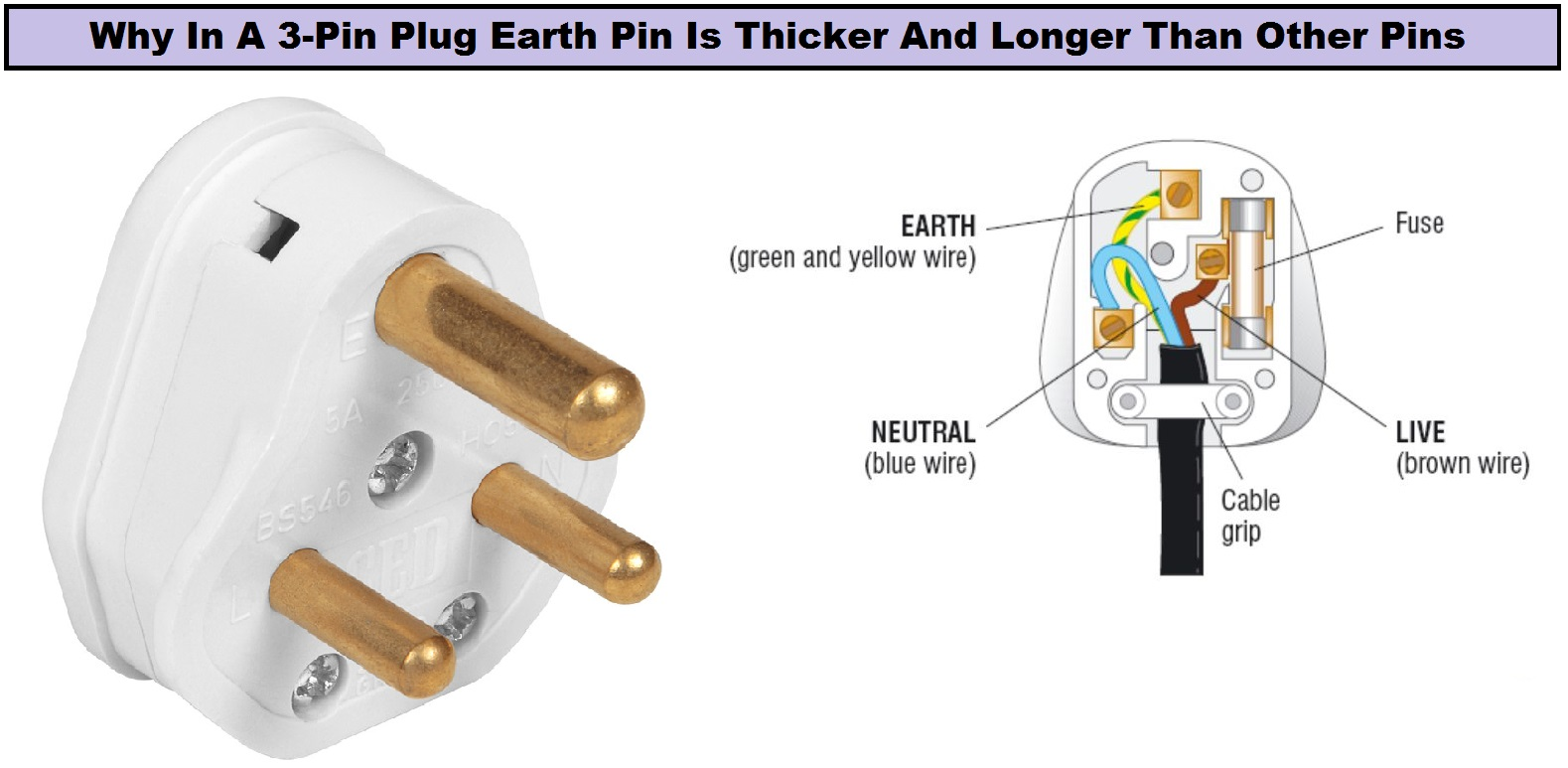 3 pin plug wiring diagram sa 4587  electrical plug wiring also 3 pin electrical plugs also  plug wiring also 3 pin electrical plugs