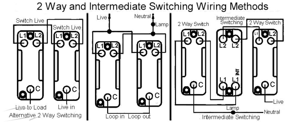 Zd 5151 4 Way Switch Australia Free Diagram