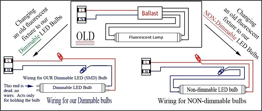 [TVPR_3874]  EG_7750] Diagram Additionally T8 Led Tube Light Wiring Diagram On T8 Wiring  Diagram | T8 Light Fixture Wiring Diagram |  | Papxe Phil Phae Mohammedshrine Librar Wiring 101