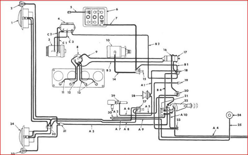 1951 Willys Overland Jeep Wiring Diagram Wiring Diagram Qualifi A Qualifi A Tartufoavaltopina It