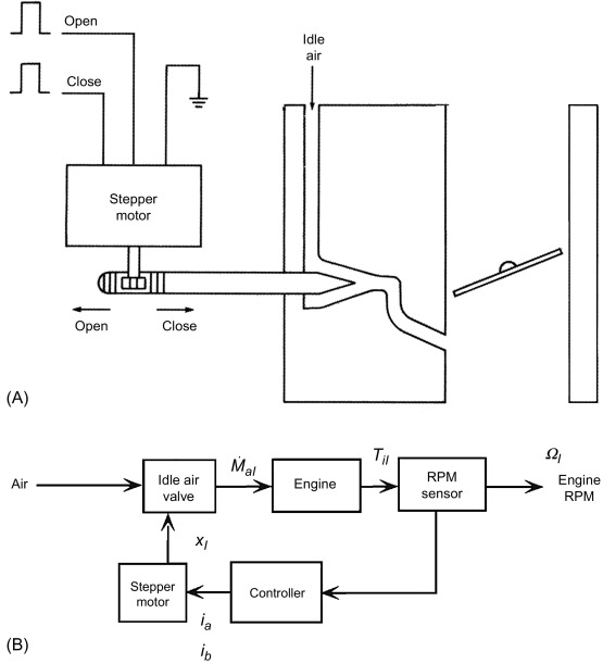 Nx 4699  Up The Engine Electrical System And Give The Idle Circuit 12 Volts Dc Free Diagram