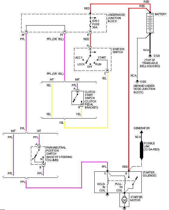 1997 Saturn Sc2 Ignition Wiring Diagram - Wiring Diagram Replace oil-curve  - oil-curve.miramontiseo.it | 97 Saturn Sl2 Wiring Diagram |  | oil-curve.miramontiseo.it