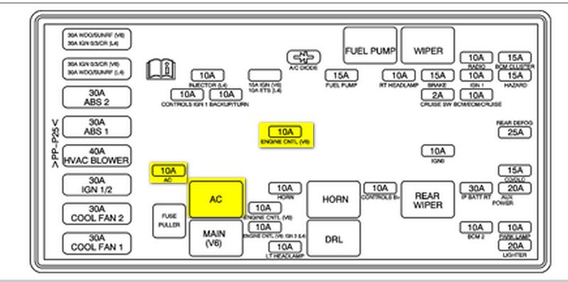 [DIAGRAM_5LK]  2003 Saturn L300 Fuse Box Diagram - 2000 Isuzu Rodeo Fuse Box Diagram for  Wiring Diagram Schematics | 04 Saturn L300 Fuse Panel Diagram |  | Wiring Diagram Schematics