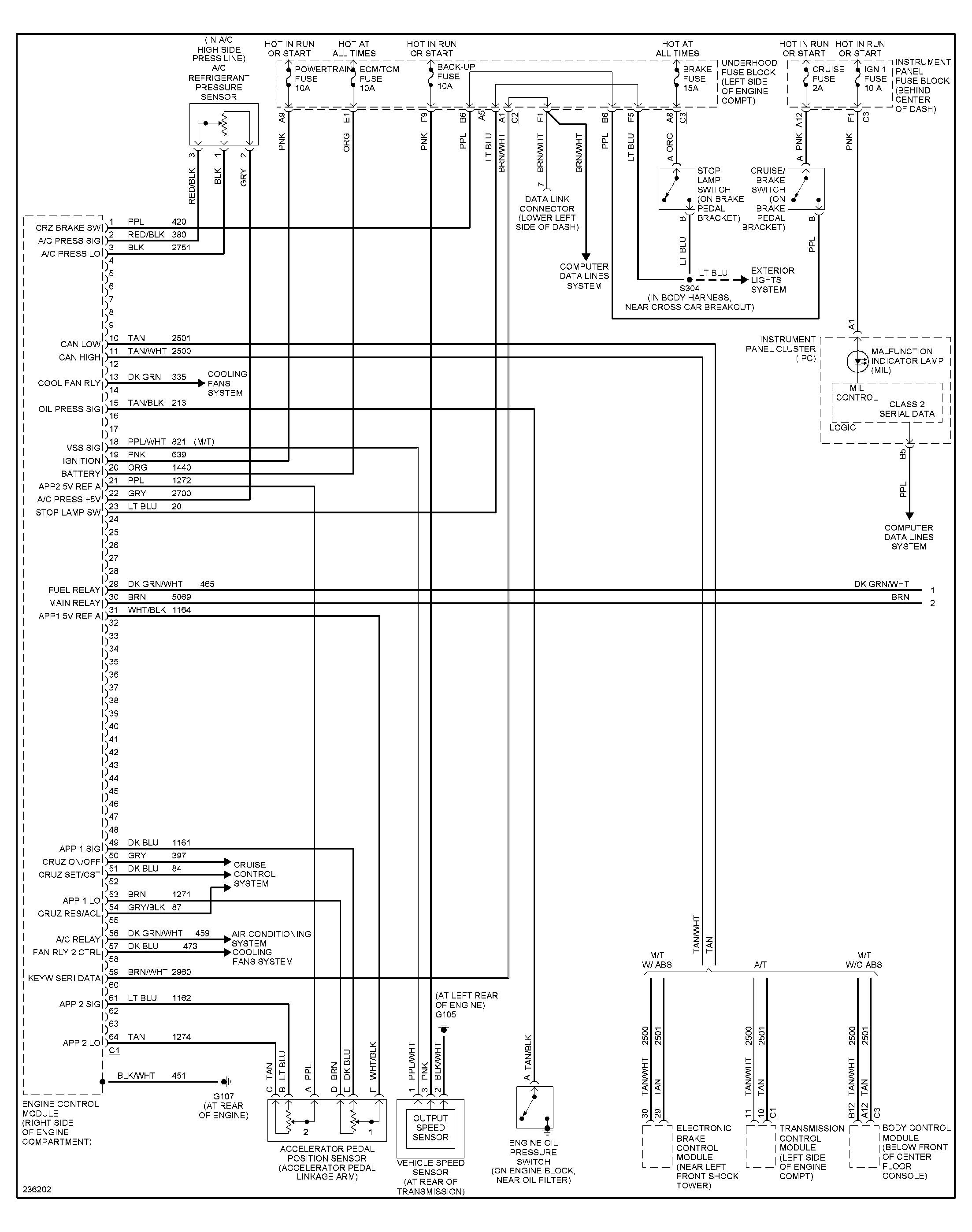 bx 3916  saturn aura wiring diagram schematic wiring