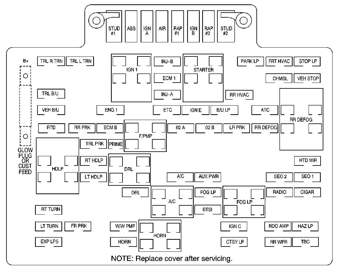 2000 Yukon Xl Fuse Box Push Pull Switch Wiring Diagram Attwood For Wiring Diagram Schematics