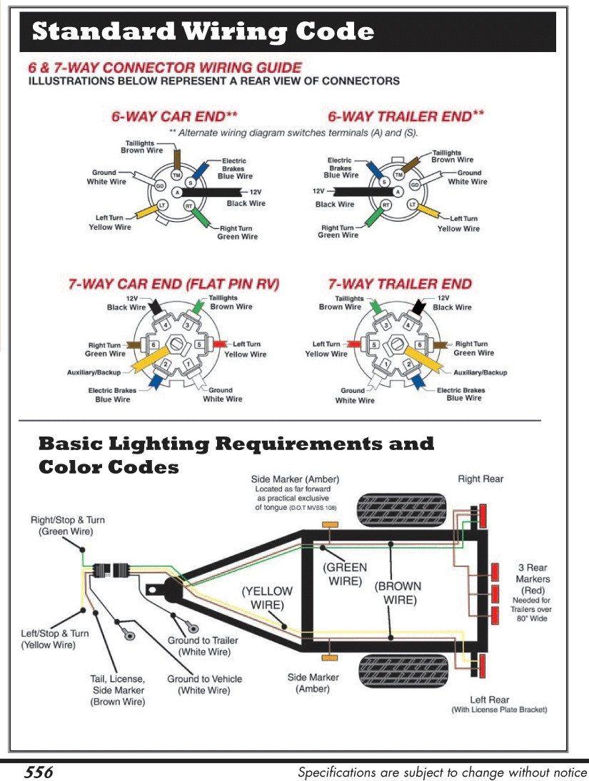 seven plug trailer wiring diagram az 6575  wire trailer wiring diagram likewise how to wire 7 pin 7 pin trailer plug wiring diagram wire trailer wiring diagram likewise