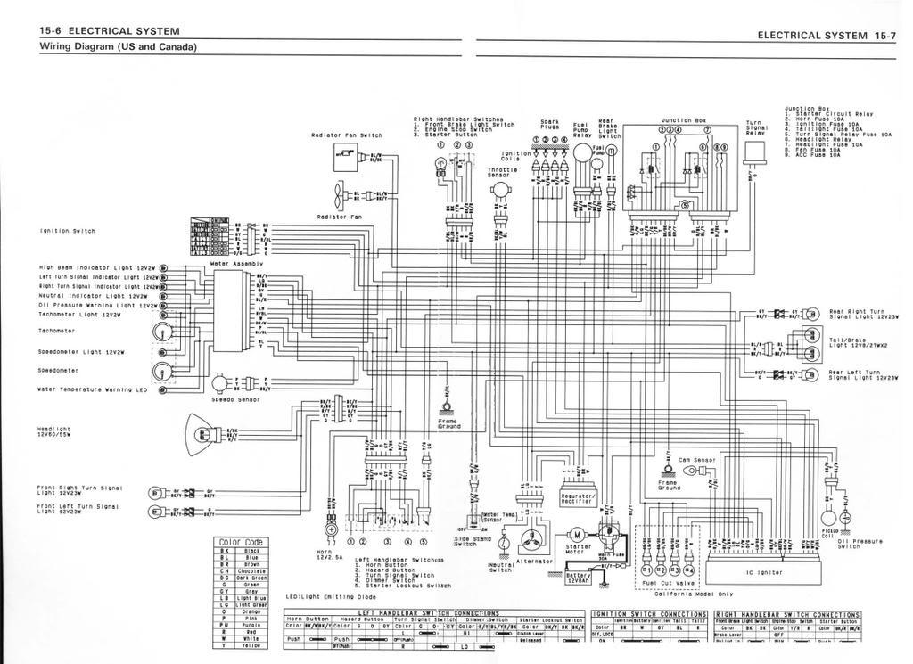 TL_2440] Kawasaki Zx7 Wiring Diagram Wiring DiagramTaliz Menur Recoveryedb Librar Wiring 101
