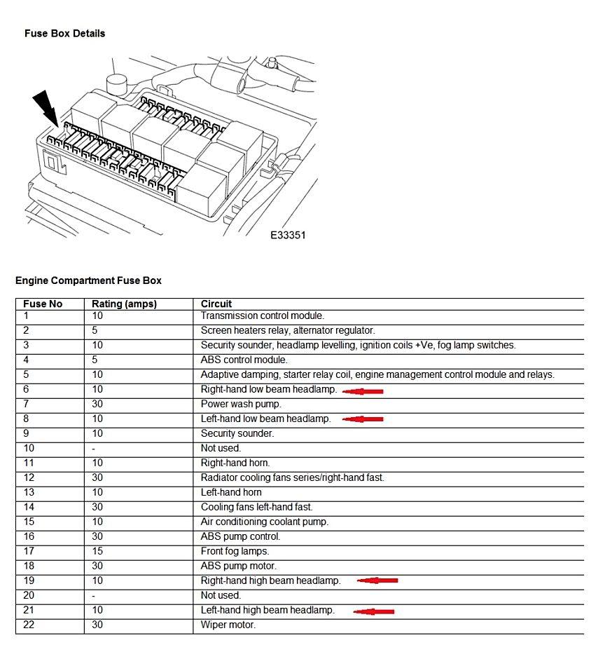 1989 Jaguar Fuse Box Diagram Wiring Diagram Active B Active B Bujinkan It
