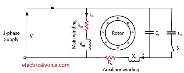 ac motor capacitor start wiring diagram cx 7189  diagram capacitor start capacitor run motor diagram  diagram capacitor start capacitor run