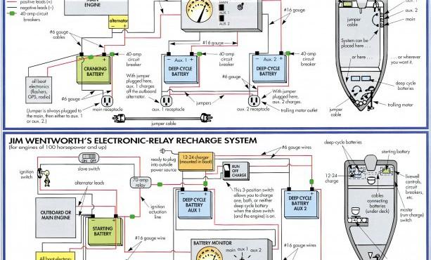 zm_1760] wiring diagram tracker boats  perm itis mohammedshrine librar wiring 101