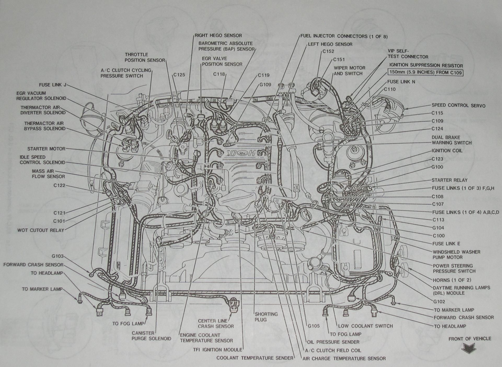 92 Mustang Engine Diagram Wiring Diagram View A View A Zaafran It