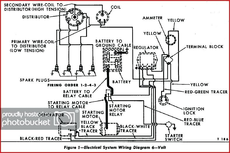 800 Series Ford Tractor Wiring Diagram Center Wiring Diagram Nut External Nut External Iosonointersex It