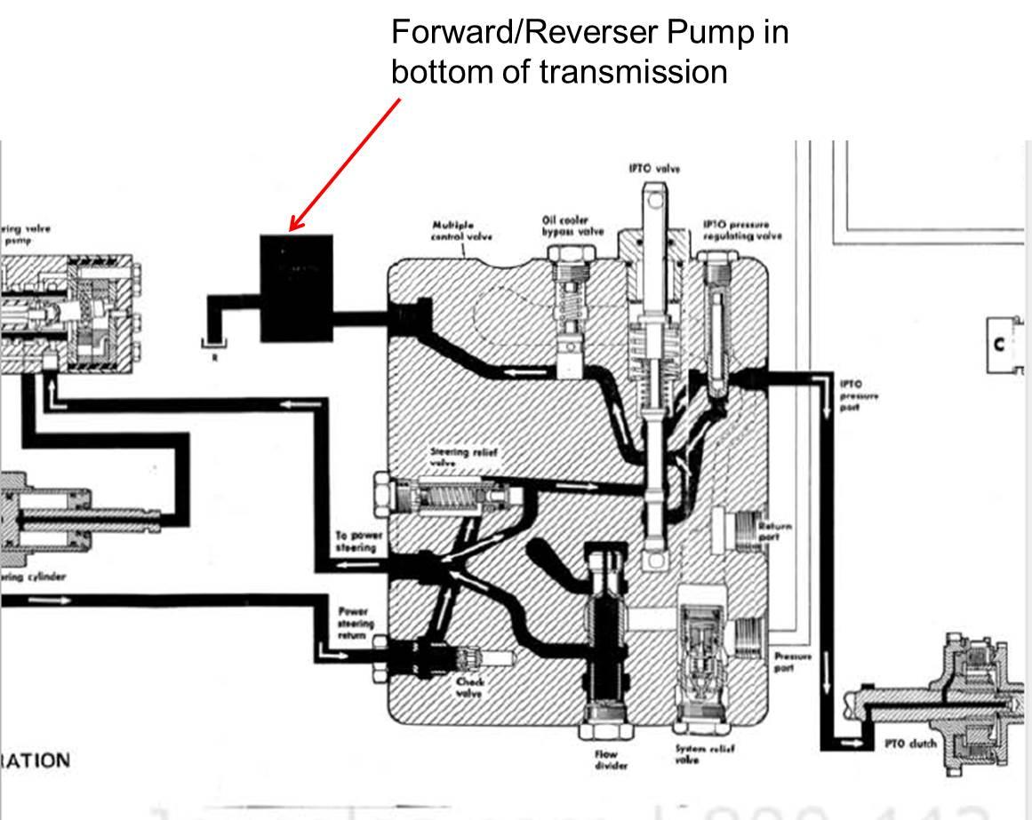 [DIAGRAM_38IU]  WY_6582] Farmall 300 Hydraulics Diagram Download Diagram | Ih 300 Wiring Diagram |  | Exxlu Gue45 Sieg Opein Mohammedshrine Librar Wiring 101