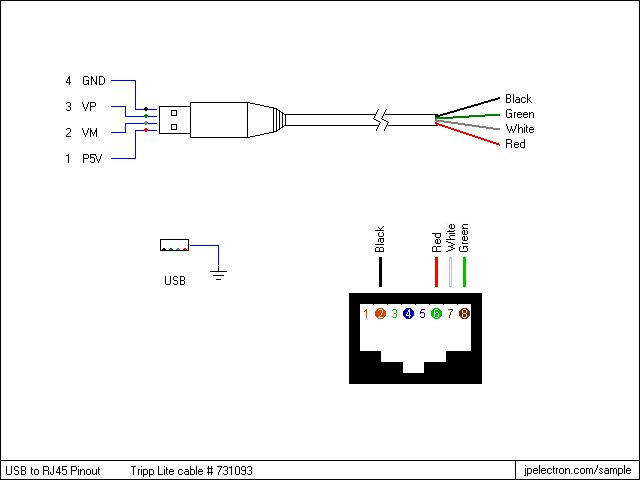 Rj45 Wiring Diagram Type B from static-cdn.imageservice.cloud