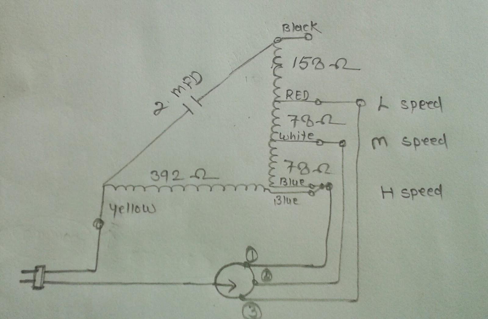 Strange Table Fan Winding Diagram Diagram Data Schema Wiring Cloud Onicaxeromohammedshrineorg