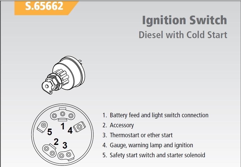 HC_3629] Wiring Diagram Tractor Ignition Switch Wiring DiagramAriot Icism Sapre Umize Erek Hendil Mohammedshrine Librar Wiring 101