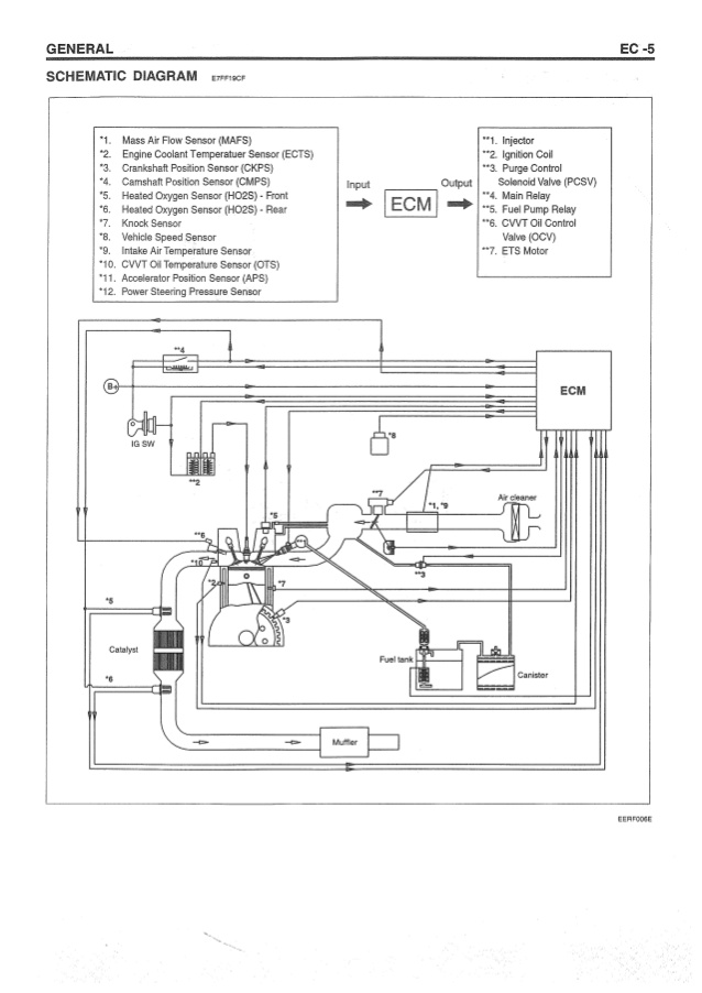 2020 Hyundai Sonata Engine Diagram Free