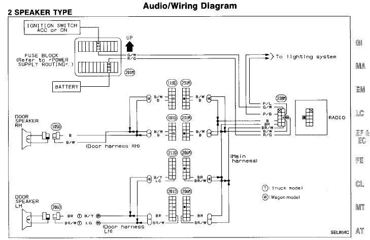 DF_7876] Factory Stereo Wiring Diagram Nissan Titan Forum Schematic WiringJidig Kapemie Mohammedshrine Librar Wiring 101