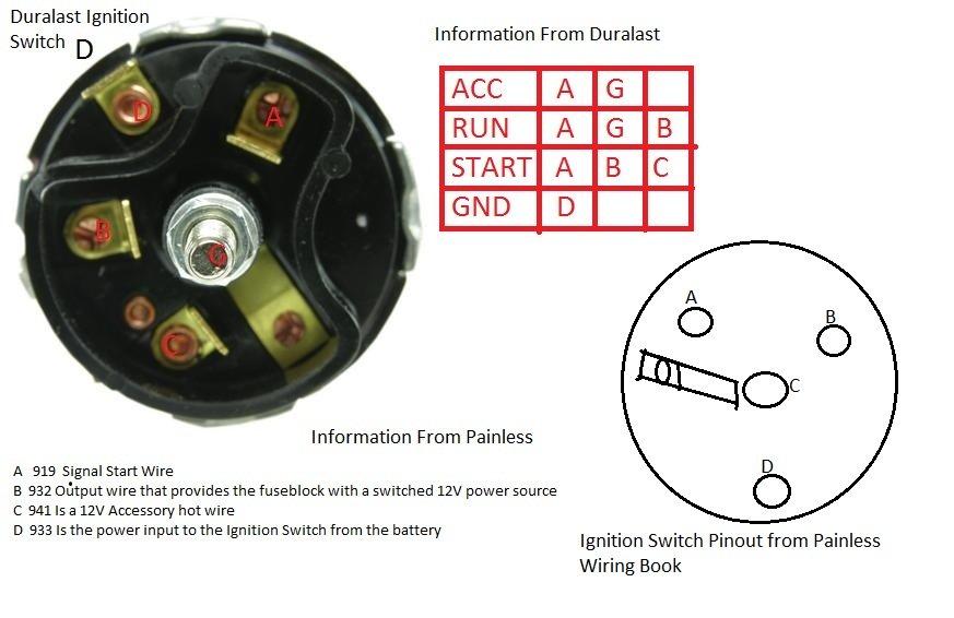 [NRIO_4796]   CB_9264] 1966 Ford Mustang Ignition Switch Wiring Diagram Jpg Download  Diagram | 1966 Ford Ignition Switch Wiring |  | Getap Isra Mohammedshrine Librar Wiring 101