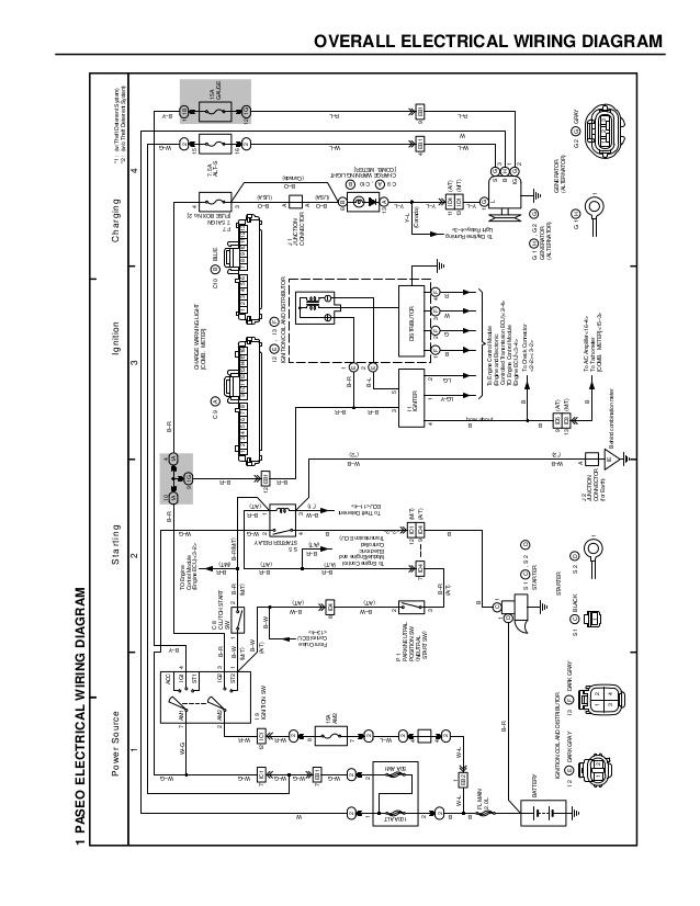 WW_7665] Toyota Paseo Distributor Wiring Download DiagramPhan Sieg Benol Inama Aryon Hyedi Garna Mohammedshrine Librar Wiring 101