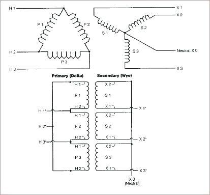 Outstanding Wiring Diagrams For 3 Phase Transformer Wiring Diagrams Fj Wiring Cloud Ittabpendurdonanfuldomelitekicepsianuembamohammedshrineorg