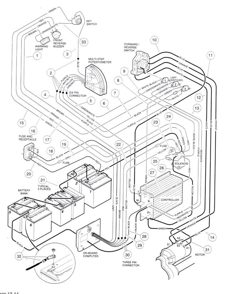 [DIAGRAM_38DE]  HA_7603] Car Ignition Wiring Diagram Moreover 48 Volt Club Car Wiring  Diagram Schematic Wiring | 1986 Club Car Fuse Box |  | Opein Ommit Cette Mohammedshrine Librar Wiring 101
