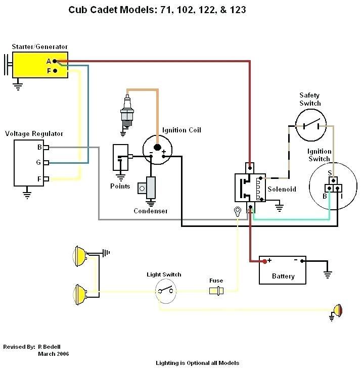 [DHAV_9290]  AM_8568] 1450 Cub Cadet Engine Diagram Download Diagram | Cub Cadet Wiring Diagram Index |  | Ungo Dadea Ricis Lline Wned Icism Bemua None Phil Wigeg Mohammedshrine  Librar Wiring 101