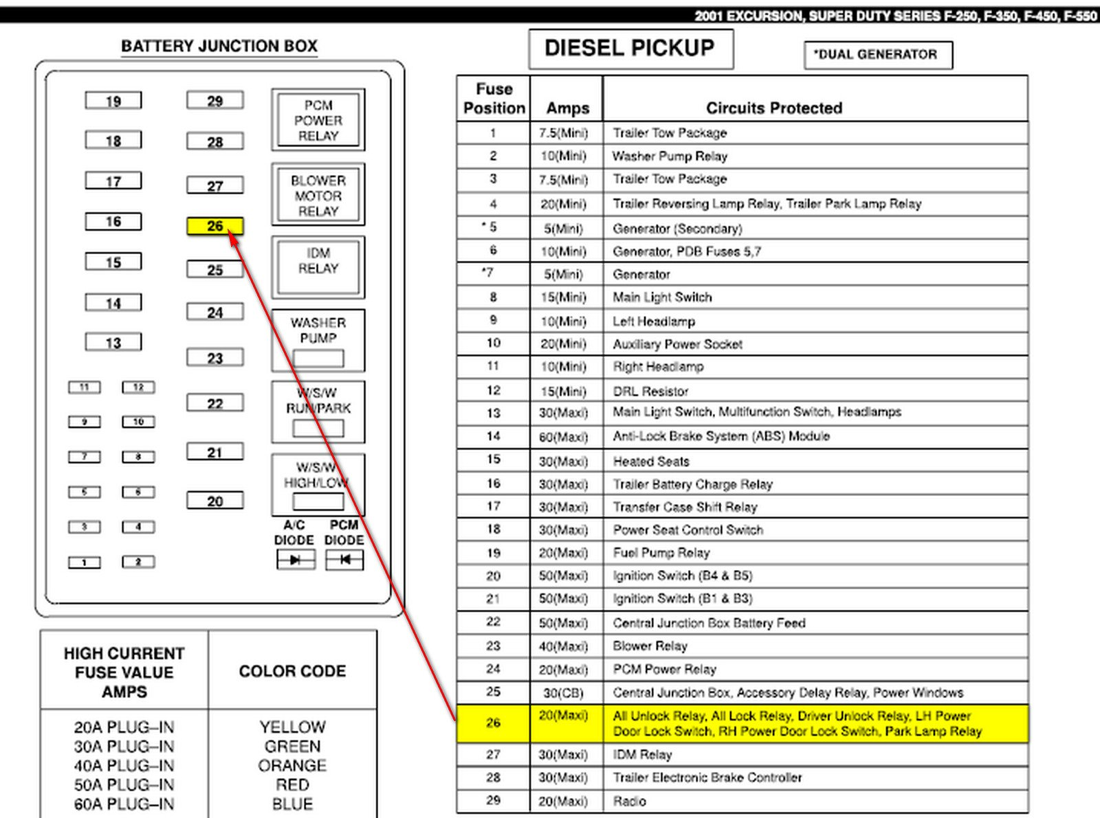 2000 Ford Excursion Wiring Diagram from static-cdn.imageservice.cloud